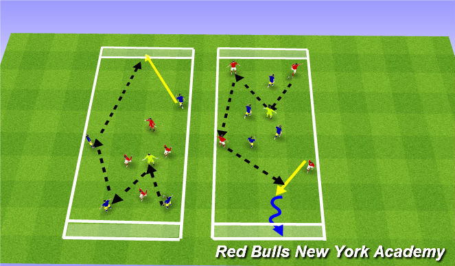 Football/Soccer Session Plan Drill (Colour): Fully opposed 2