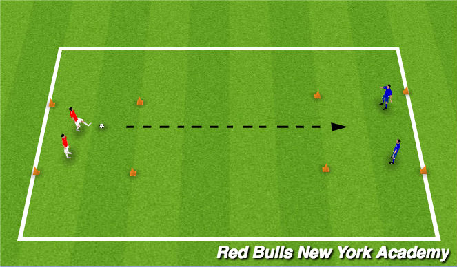 Football/Soccer Session Plan Drill (Colour): First Touch Competition