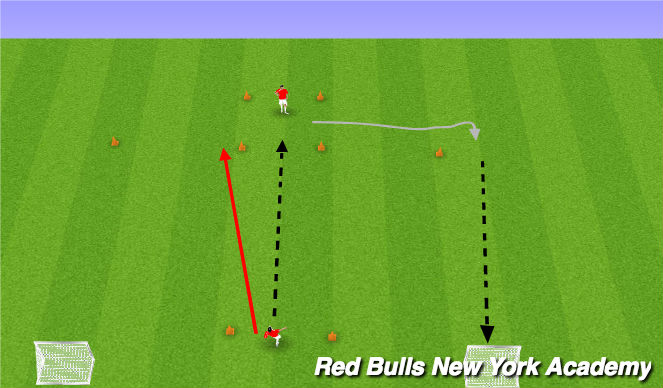 Football/Soccer Session Plan Drill (Colour): First Touch to Pass