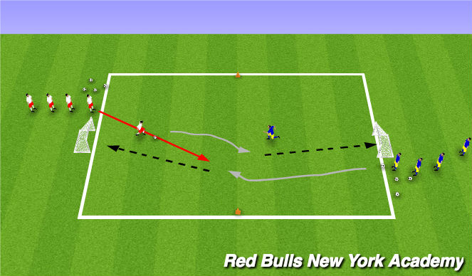 Football/Soccer Session Plan Drill (Colour): 1v1 To Goal, Alternating