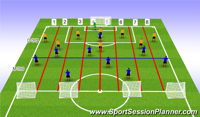 Football/Soccer Session Plan Drill (Colour): Offensive and defensive team shape