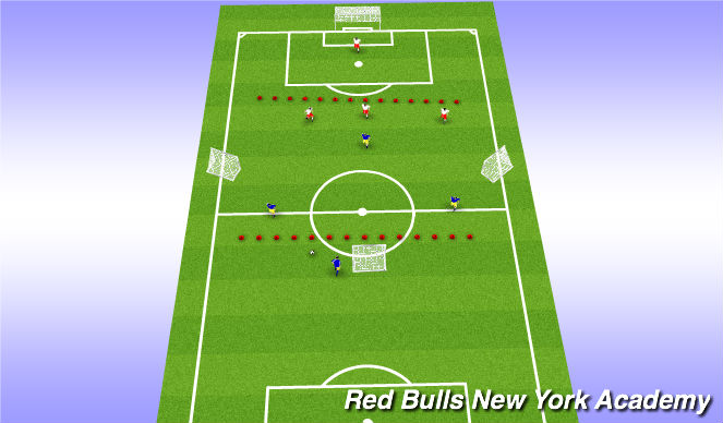 Football/Soccer Session Plan Drill (Colour): 4v3 open field