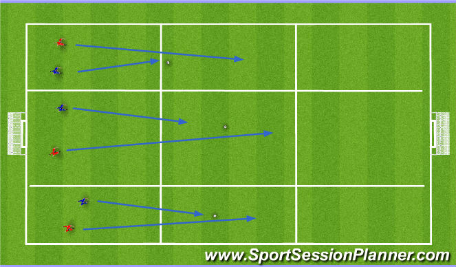 Football/Soccer Session Plan Drill (Colour): Recovery