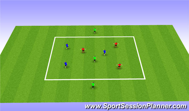 Football/Soccer Session Plan Drill (Colour): Playing to width