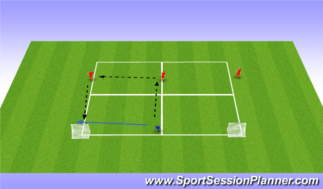 Football/Soccer Session Plan Drill (Colour): Intercept