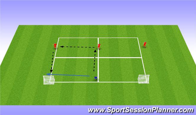 Football/Soccer Session Plan Drill (Colour): Intercept