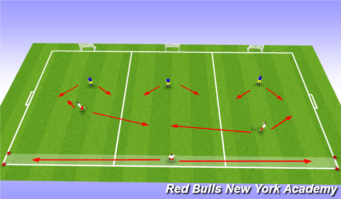 Football/Soccer Session Plan Drill (Colour): Smill sided progression