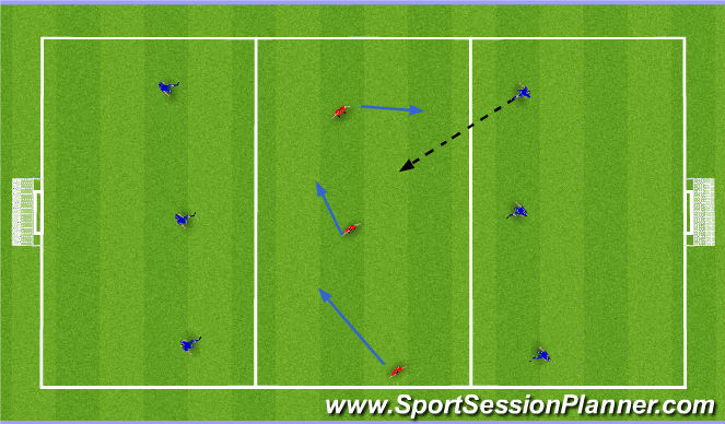 Football/Soccer Session Plan Drill (Colour): Between Lines