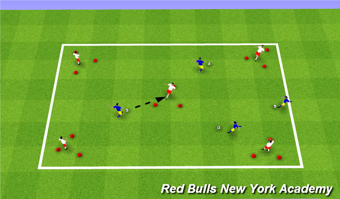 Football/Soccer Session Plan Drill (Colour): UNOPOSED/SEMI-OPPOSED