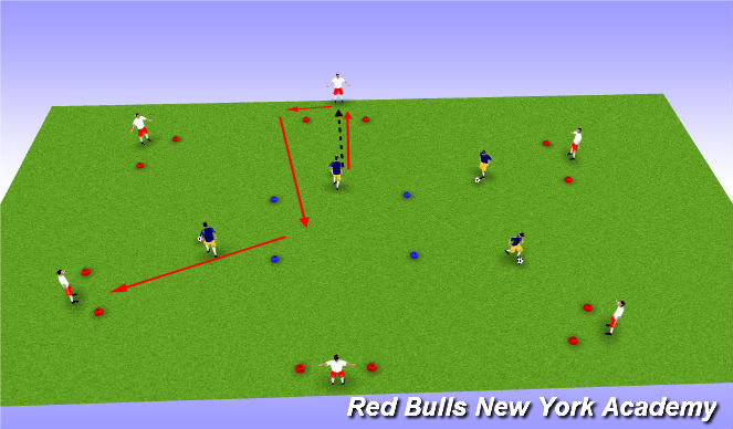 Football/Soccer Session Plan Drill (Colour): TECNICAL DEVELOPMENT