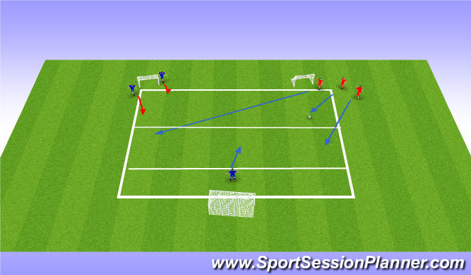 Football/Soccer Session Plan Drill (Colour): 3v3 Recovery