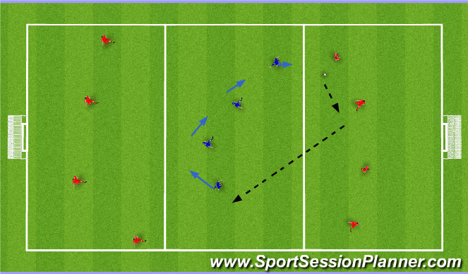 Football/Soccer Session Plan Drill (Colour): 4v4 Screen