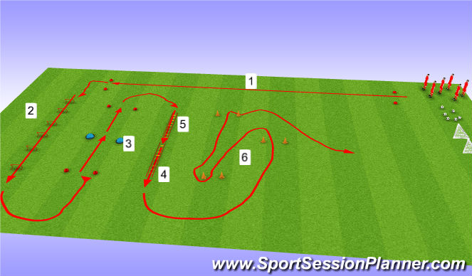 Football/Soccer Session Plan Drill (Colour): Conditioning