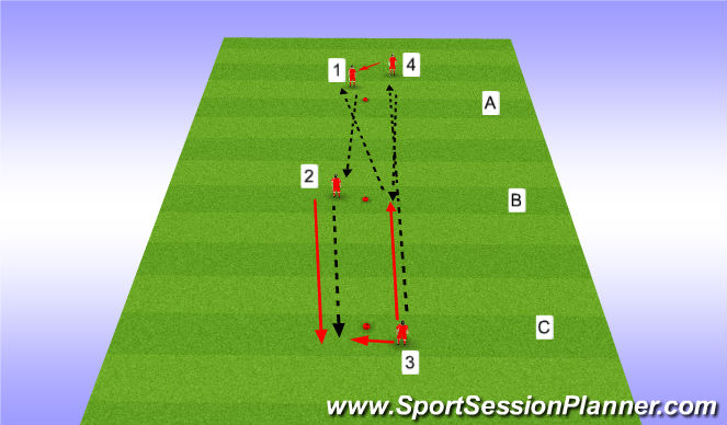 Football/Soccer Session Plan Drill (Colour): Multi drill - Passing x 2
