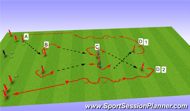 Football/Soccer Session Plan Drill (Colour): Group drill