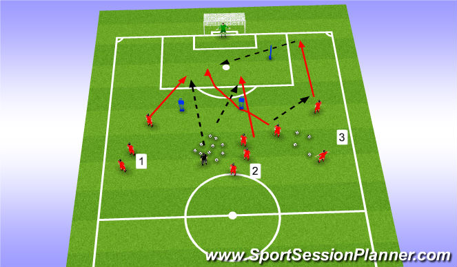 Football/Soccer Session Plan Drill (Colour): Splitting defence and shooting