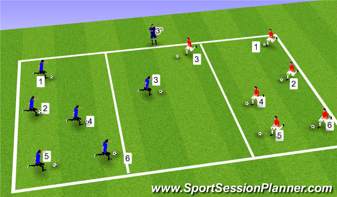 Football/Soccer Session Plan Drill (Colour): Counter-Attack: #'s Warm-up