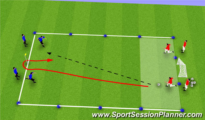 Football/Soccer Session Plan Drill (Colour): 2v2 Counters