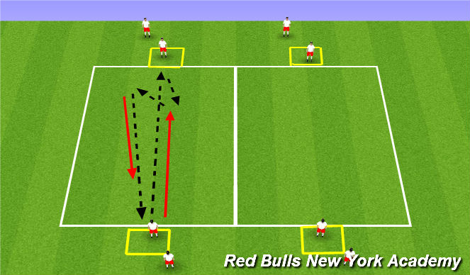 Football/Soccer Session Plan Drill (Colour): Passing Long/Short Long