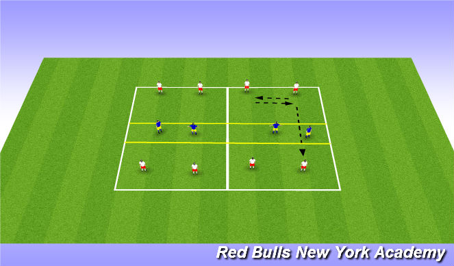 Football/Soccer Session Plan Drill (Colour): Passing Splitting