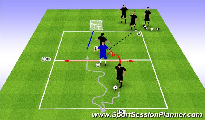 Football/Soccer Session Plan Drill (Colour): Skill Intro Progression