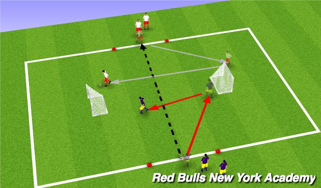 Football/Soccer Session Plan Drill (Colour): 1v1 - backward goals