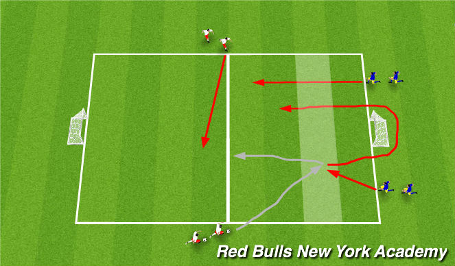 Football/Soccer Session Plan Drill (Colour): Activity 2 - 2v2