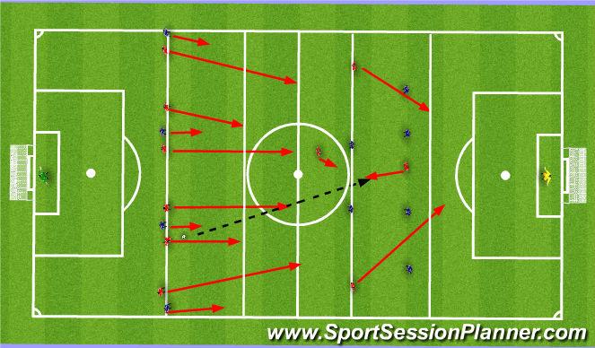 Football/Soccer Session Plan Drill (Colour): Offensive unity. Jedność w ataku.