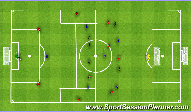 Football/Soccer Session Plan Drill (Colour): Good positional balance. 1st and 2nd phase 11v11. Wyprowadzenie I i II faza 11v11.