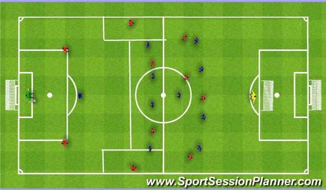 Football/Soccer Session Plan Drill (Colour): Good positional balance. 1st and 2nd phase 11v11. Wyprowadzenie I i II faza 11v11.