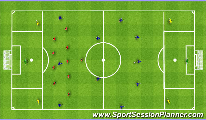 Football/Soccer Session Plan Drill (Colour): Anticipate finishing zones in the 18y box 11v11+2. Zajmowanie pozycji w 16 11v11+2.