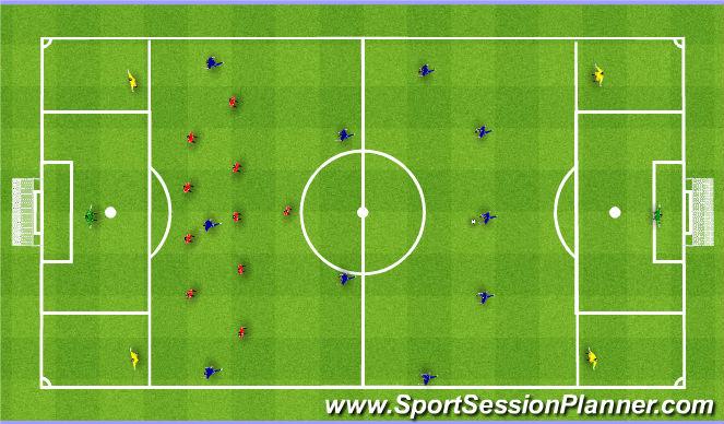 Football/Soccer Session Plan Drill (Colour): Anticipate finishing zones in the 18y box 11v11+2. Zajmowanie pozycji w 16 11v11+2.