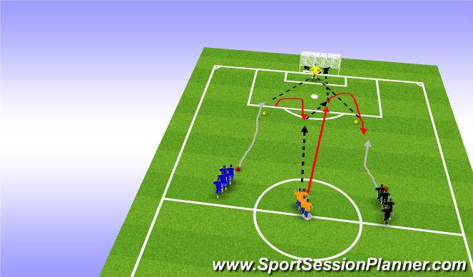 Football/Soccer Session Plan Drill (Colour): Shooting techincal