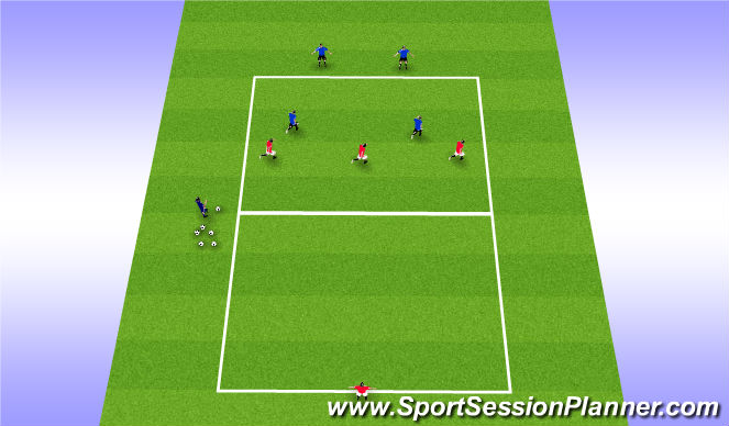 Football/Soccer Session Plan Drill (Colour): Warm-Up: Press vs. Block