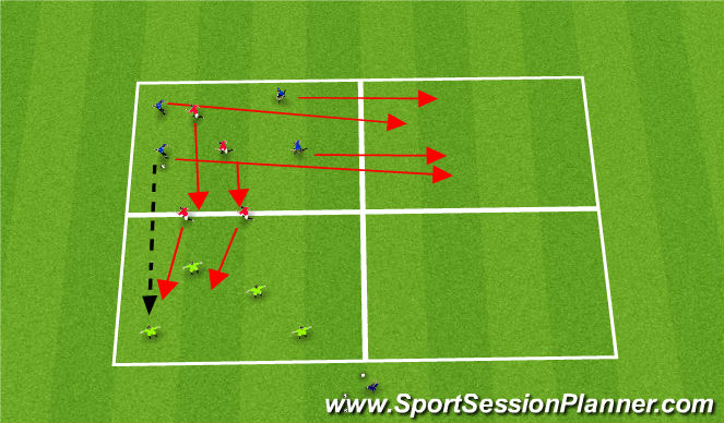 Football/Soccer Session Plan Drill (Colour): 4 Zone: Press vs. Block