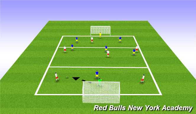 Football/Soccer Session Plan Drill (Colour): 3 zone game