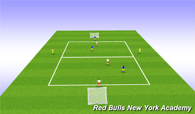 Football/Soccer Session Plan Drill (Colour): 2 Zone  game