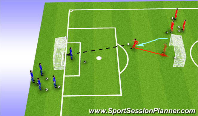 Football/Soccer Session Plan Drill (Colour): Shoot - Save