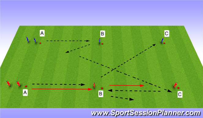 Football/Soccer Session Plan Drill (Colour): Passing / receiving