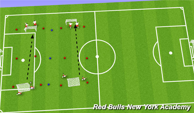 Football/Soccer Session Plan Drill (Colour): expanded sded activity