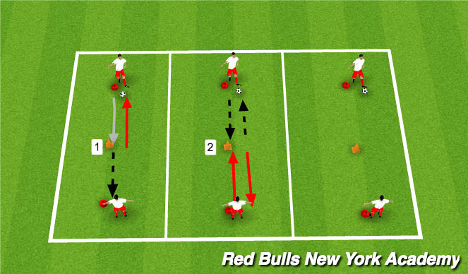 Football/Soccer Session Plan Drill (Colour): Passing with movement 1/2