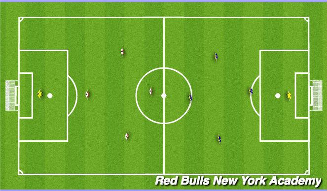 Football/Soccer Session Plan Drill (Colour): Game : 4v4 or 5v5