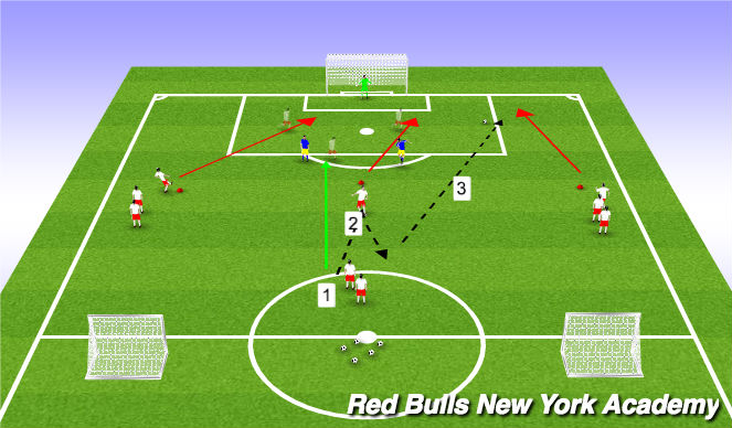 Football/Soccer Session Plan Drill (Colour): Main Activity 2