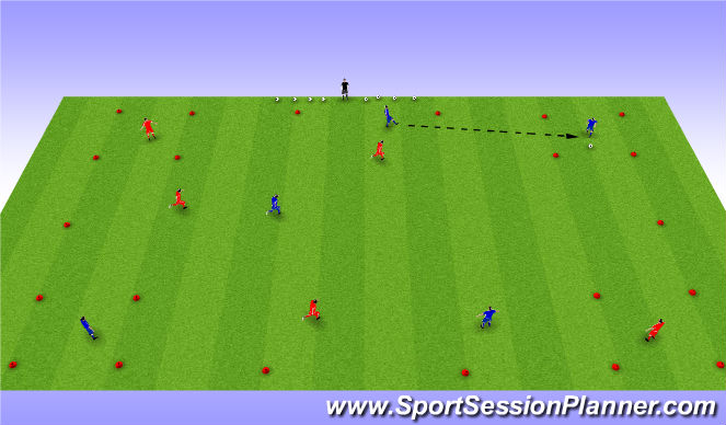 Football/Soccer Session Plan Drill (Colour): 4 corners target game