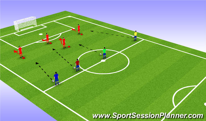 Football/Soccer Session Plan Drill (Colour): Receiving Long Balls