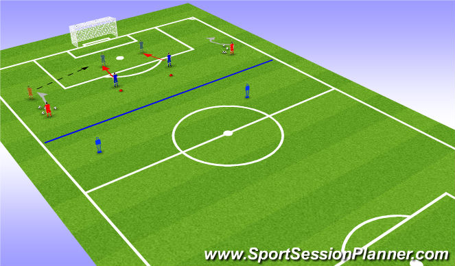 Football/Soccer Session Plan Drill (Colour): Effective Clearances