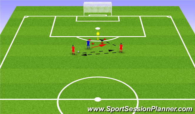 Football/Soccer Session Plan Drill (Colour): CB Work