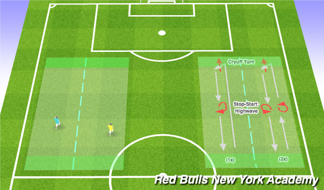 Football/Soccer Session Plan Drill (Colour): Developmental