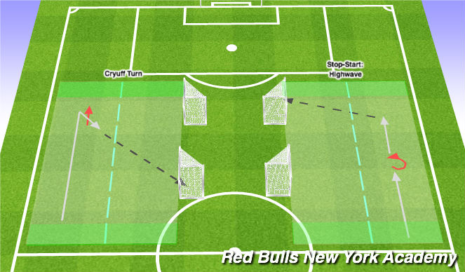 Football/Soccer Session Plan Drill (Colour): Semi- / Opposed