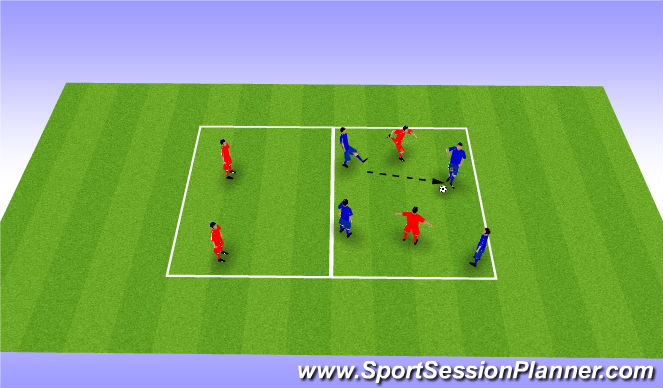 Football/Soccer Session Plan Drill (Colour): 4v4-2 Rondo